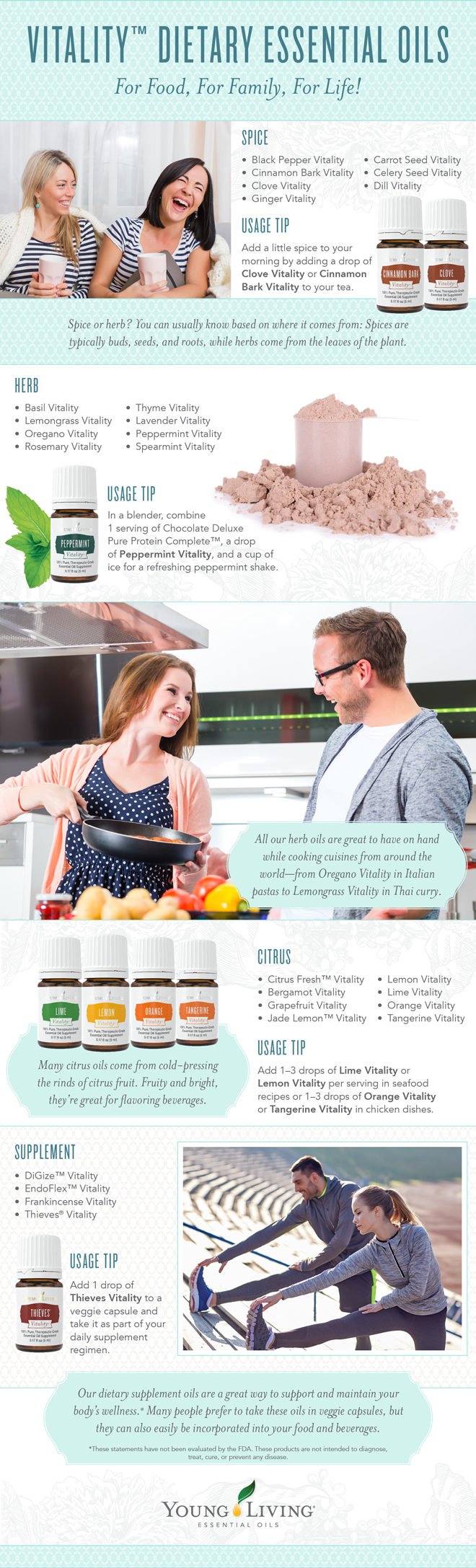 http://static.youngliving.com/info-graphics/en-us/dietary-oils/dietary-oils.png