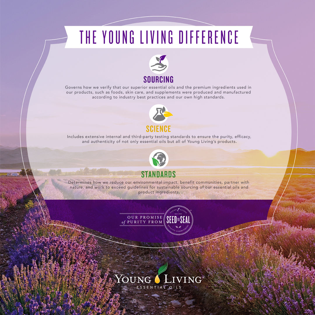 https://static.youngliving.com/info-graphics/en-us/seed-to-seal-tiles/yl_seedtoseal_5-facebook.jpg