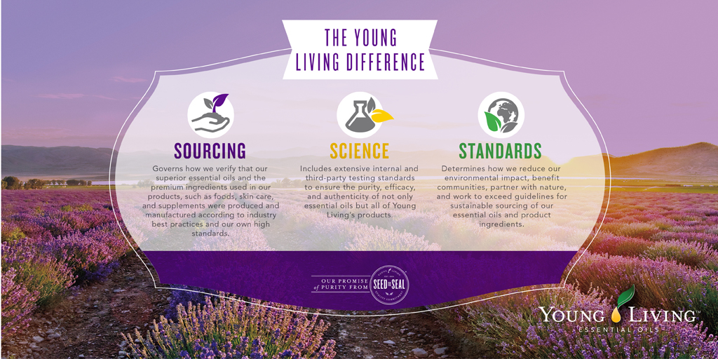 https://static.youngliving.com/info-graphics/en-us/seed-to-seal-tiles/yl_seedtoseal_5-twitter.jpg