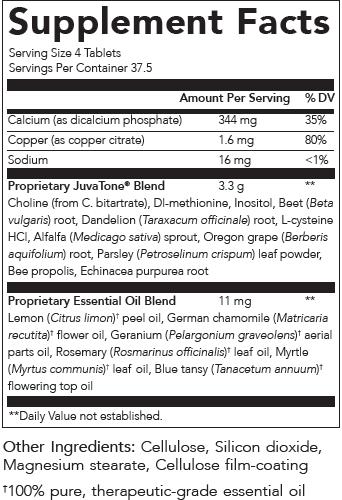Supplement Information - JuvaTone Tablets