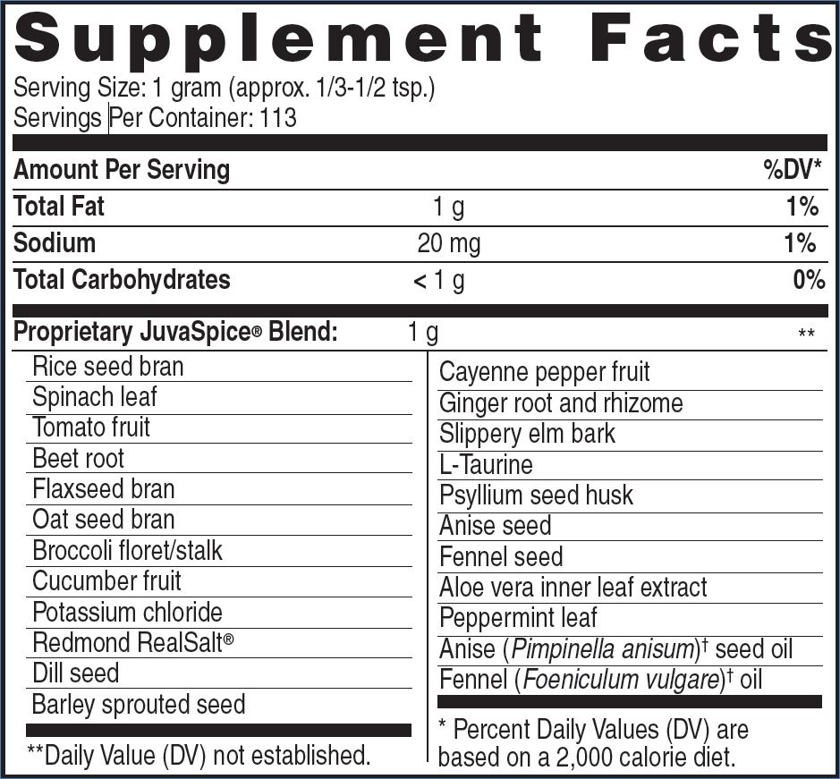 Supplement Information - JuvaSpice