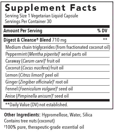 Supplement Information - Digest + Cleanse