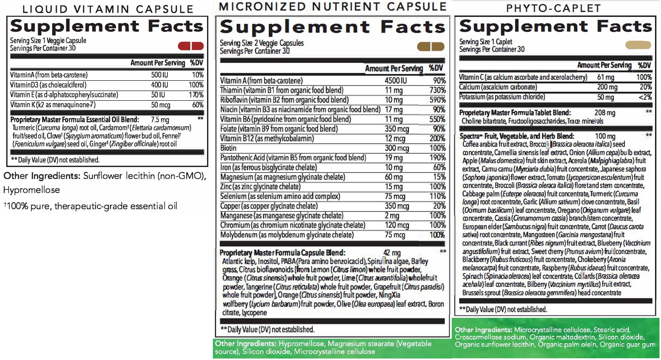 Supplement Information - Master Formula